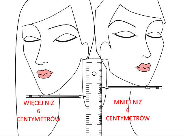 Za pomocą ołówka i linijki sprawdzisz czy będzie Ci dobrze w krótkich włosach
