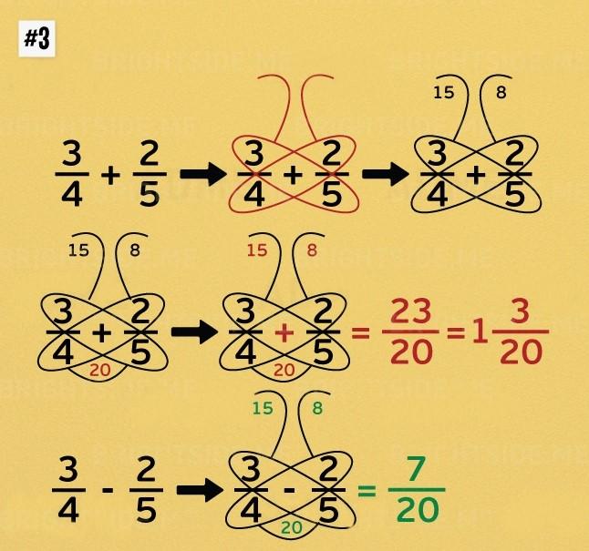 Matematyczne triki -Metoda na dodawanie i odejmowanie ułamków
