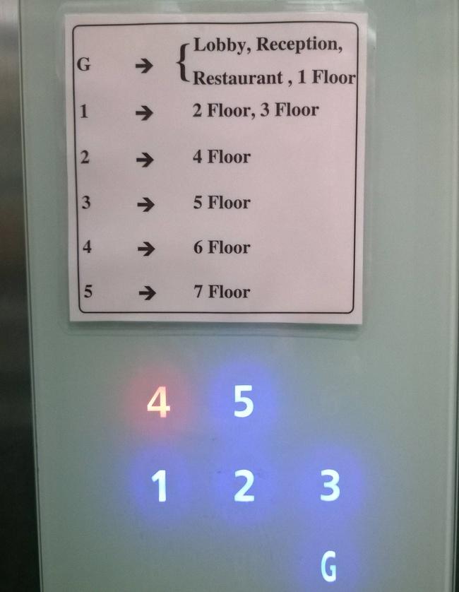dziwne przyciski w windzie